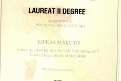 Kipras M.